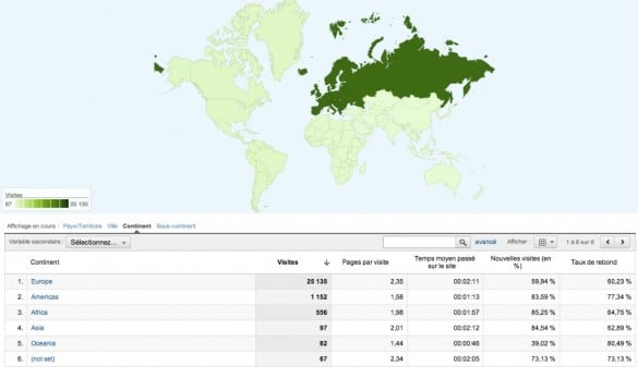 bilan statistiques continent blog photo auxois nature 585x337 Bilan du blog pour lannée 2011