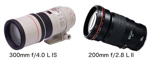 canon 200 mm ou 300mm