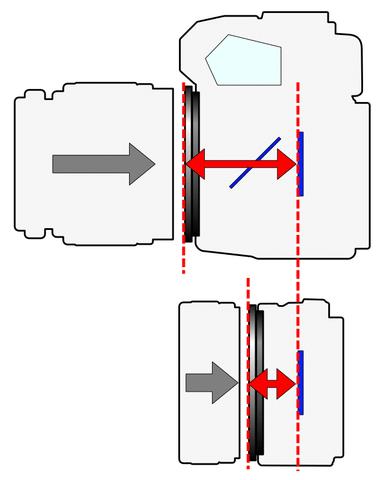 comparatif_reflex_hybride